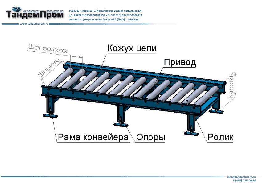 Роликовые конвейер для паллет ленточный транспортер для сыпучих
