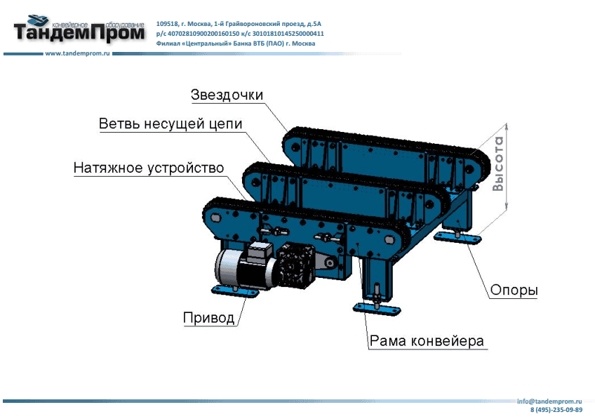 Устройство для приводов цепных конвейеров артикул шруса для транспортера