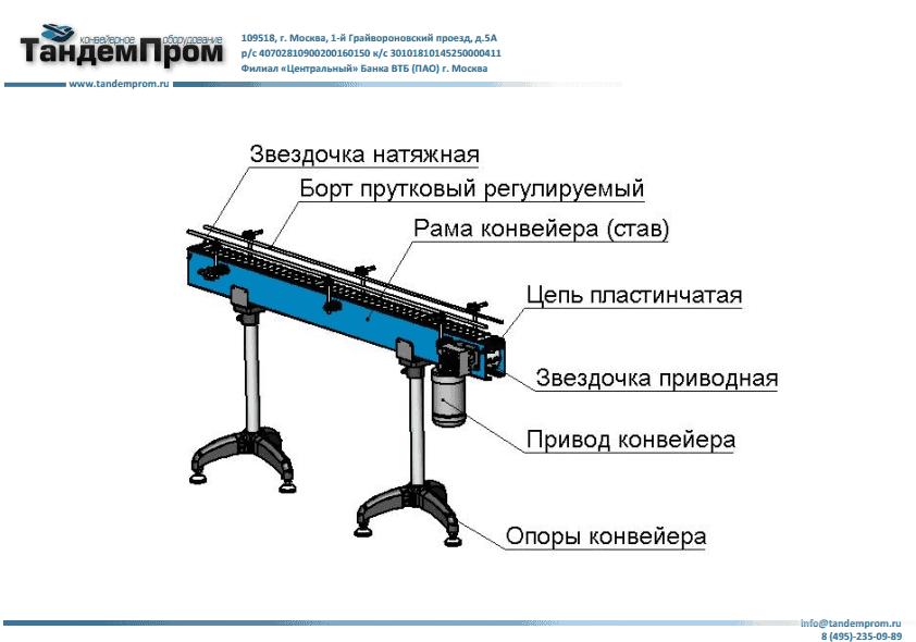 Пластинчатая цепь конвейера типы элеватора отопления