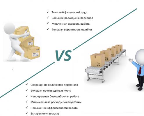 Купить ленточный конвейер и сократить операционные расходы склада