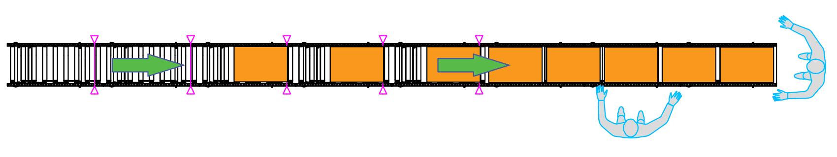 Буферизация продукции
